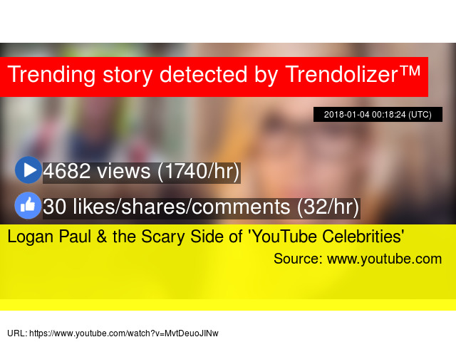 Logan Paul & the Scary Side of 'YouTube Celebrities'
